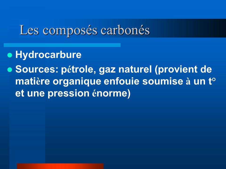 Les composés carbonés Hydrocarbure