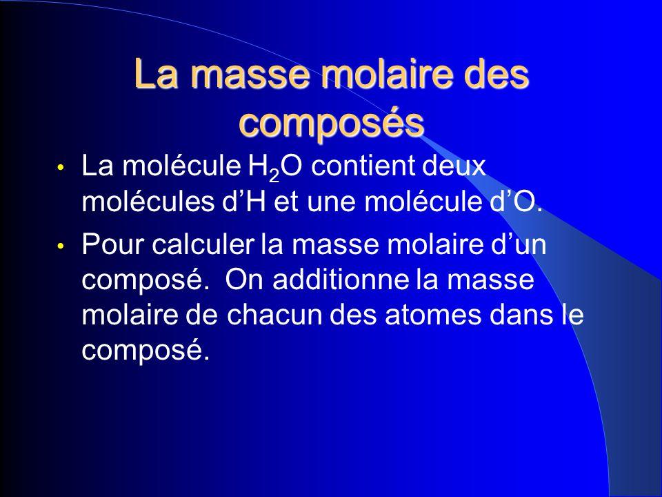 La masse molaire des composés