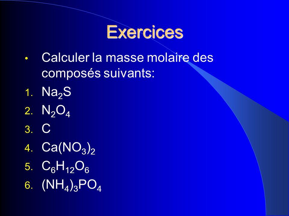 Exercices Calculer la masse molaire des composés suivants: Na2S N2O4 C