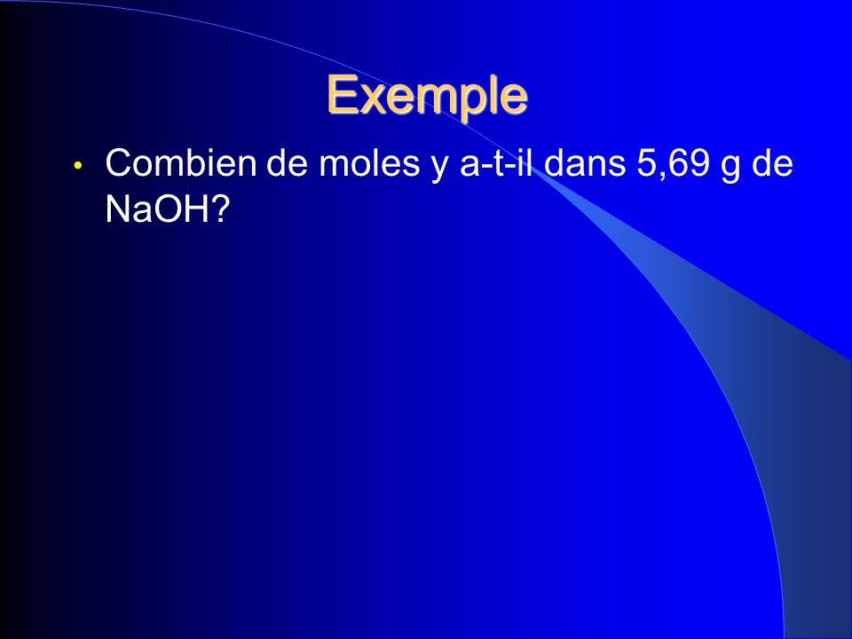 Exemple Combien de moles y a-t-il dans 5,69 g de NaOH 15