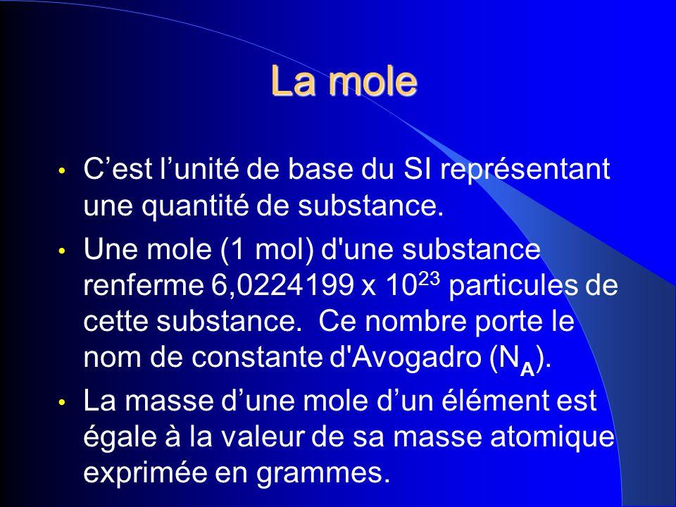 La mole C'est l'unité de base du SI représentant une quantité de substance.