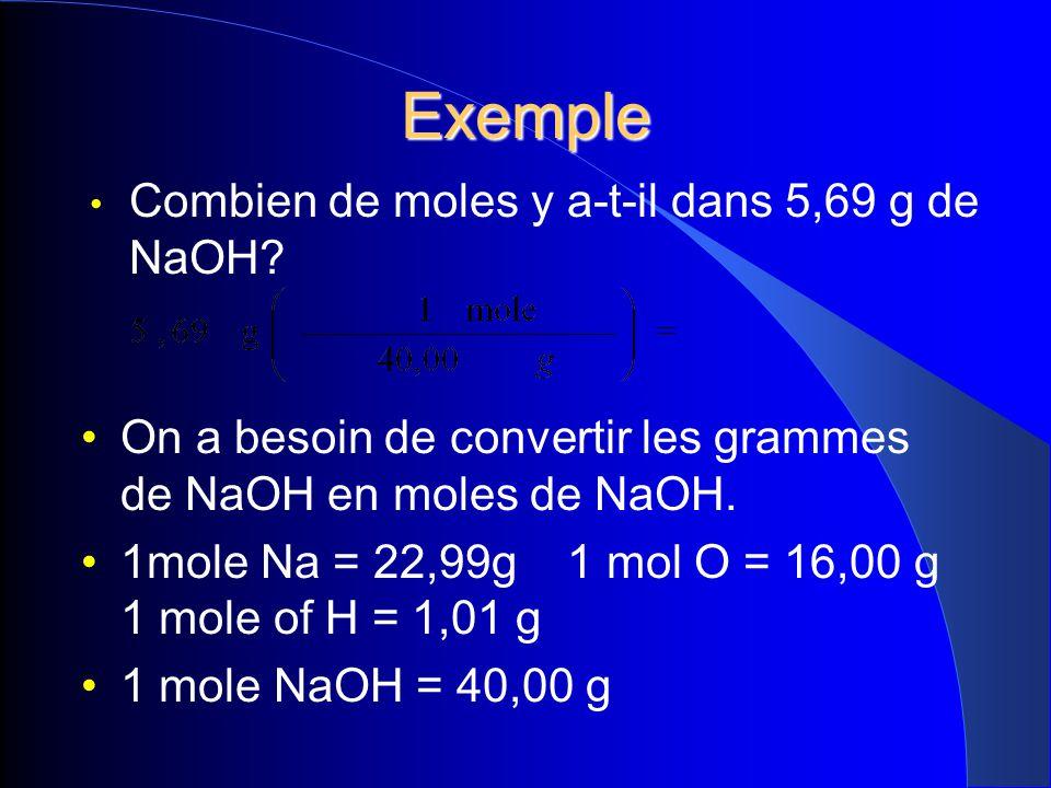 Exemple Combien de moles y a-t-il dans 5,69 g de NaOH