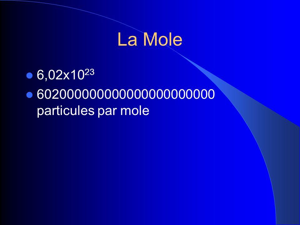La Mole 6,02x1023 602000000000000000000000 particules par mole