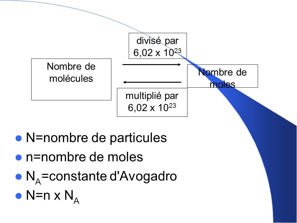 N=nombre de particules n=nombre de moles NA=constante d Avogadro