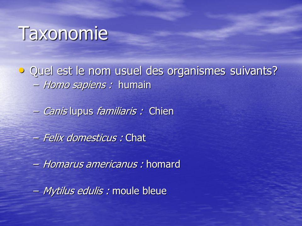 Taxonomie Quel est le nom usuel des organismes suivants