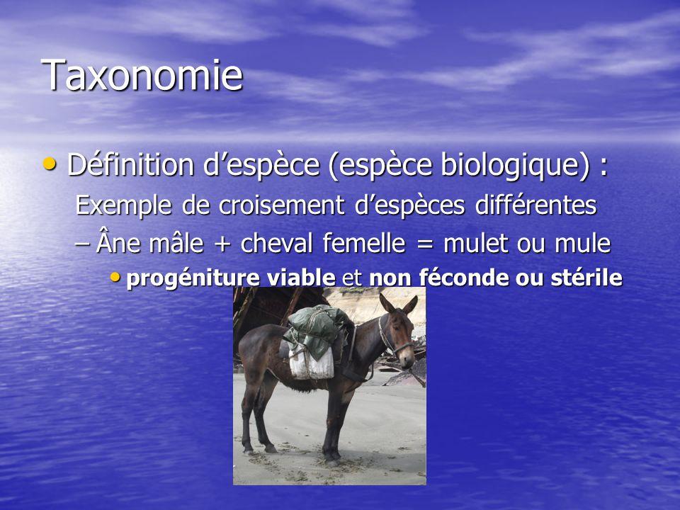 Taxonomie Définition d'espèce (espèce biologique) :