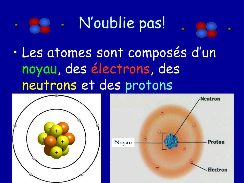 N'oublie pas! Les atomes sont composés d'un noyau, des électrons, des neutrons et des protons Noyau
