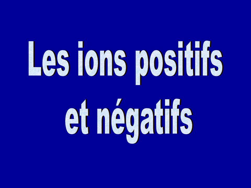 Les ions positifs et négatifs