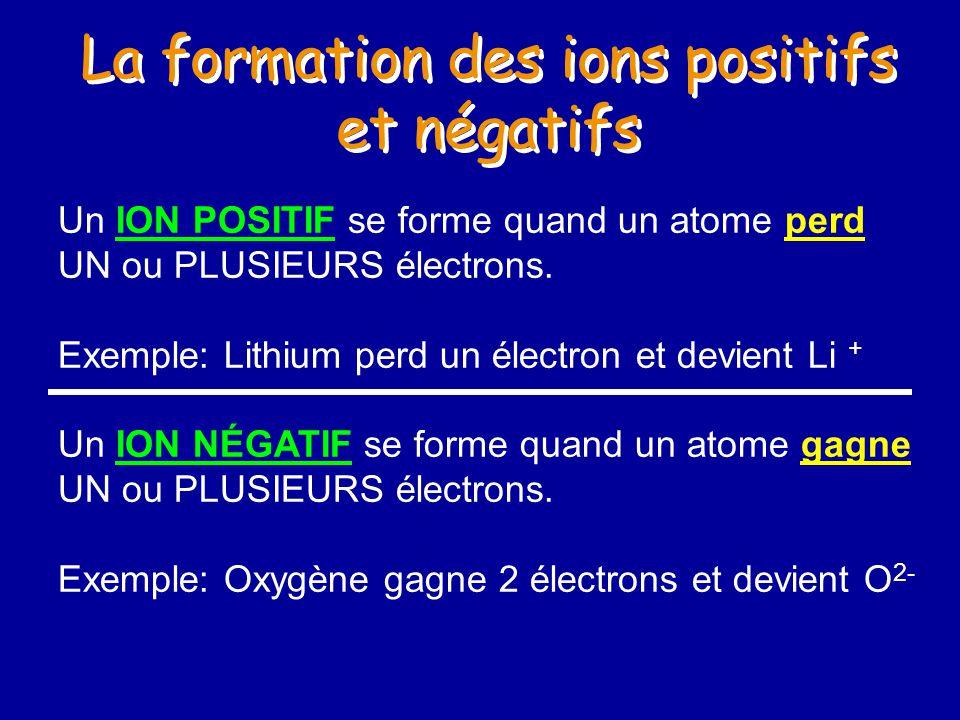 La formation des ions positifs et négatifs