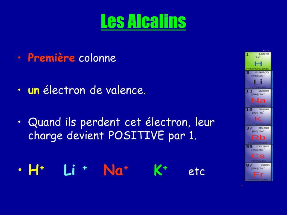 Les Alcalins H+ Li + Na+ K+ etc Première colonne