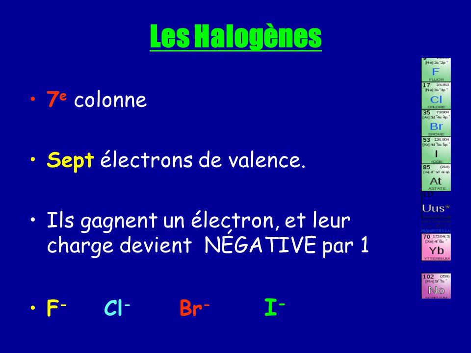 Les Halogènes 7e colonne Sept électrons de valence.