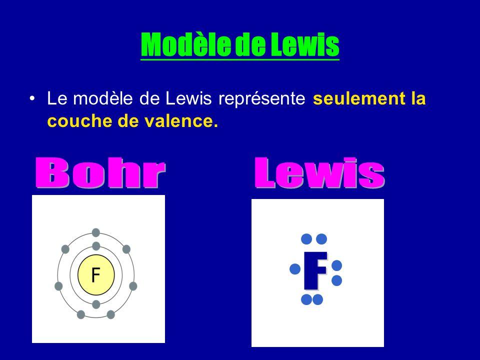 Modèle de Lewis Bohr Lewis F