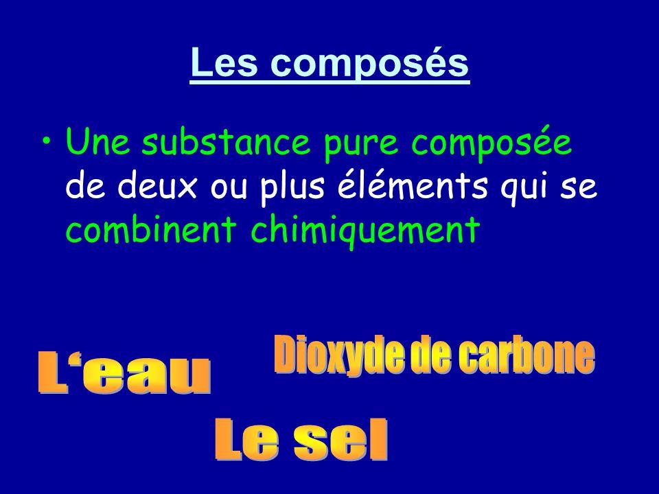 Les composés Une substance pure composée de deux ou plus éléments qui se combinent chimiquement. Dioxyde de carbone.