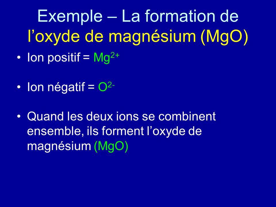 Exemple – La formation de l'oxyde de magnésium (MgO)