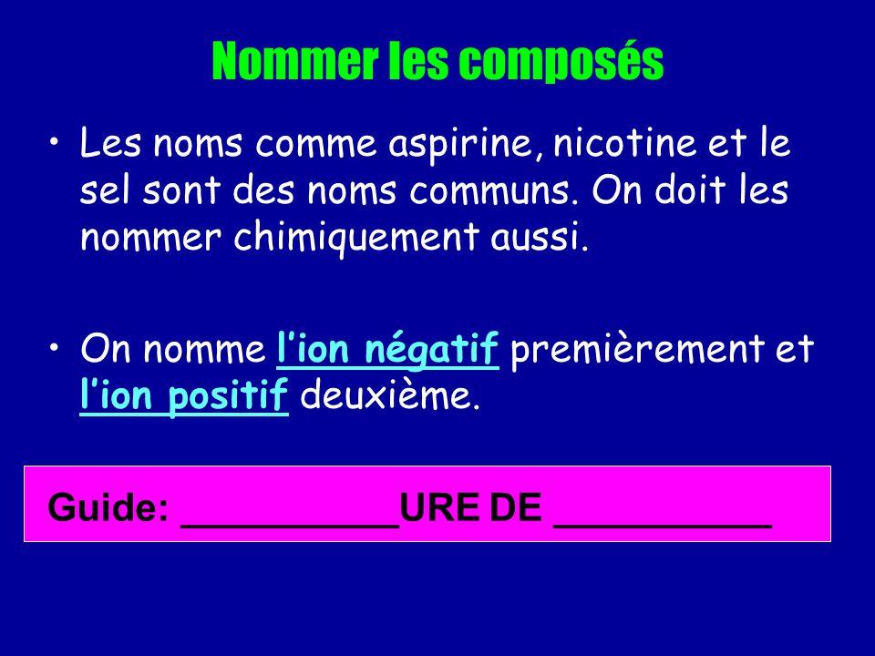 Nommer les composés Les noms comme aspirine, nicotine et le sel sont des noms communs. On doit les nommer chimiquement aussi.