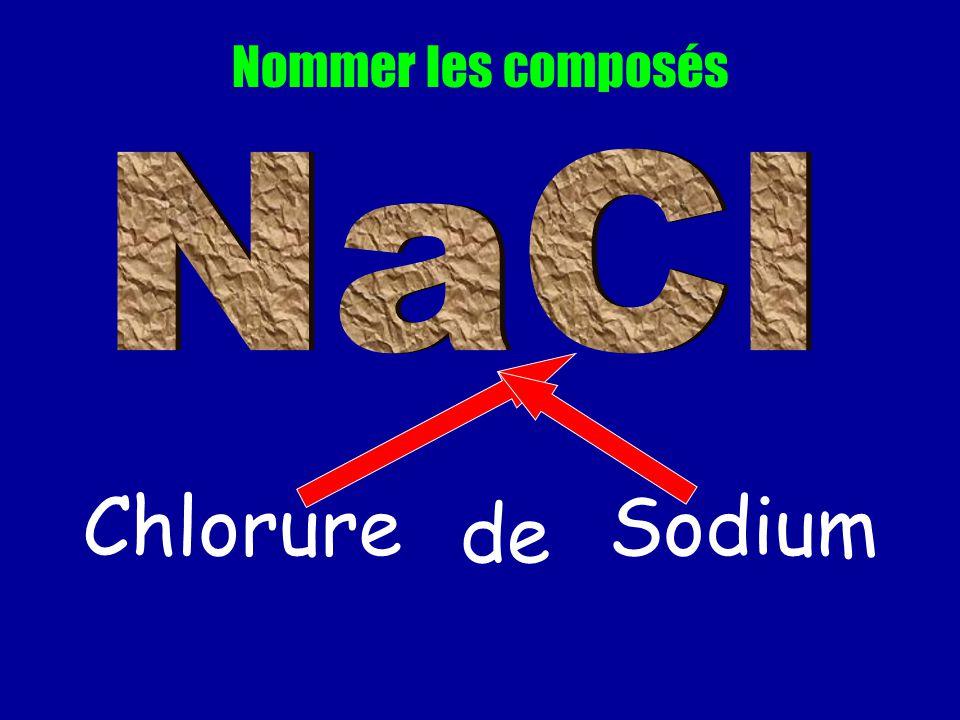 Nommer les composés NaCl Chlorure de Sodium