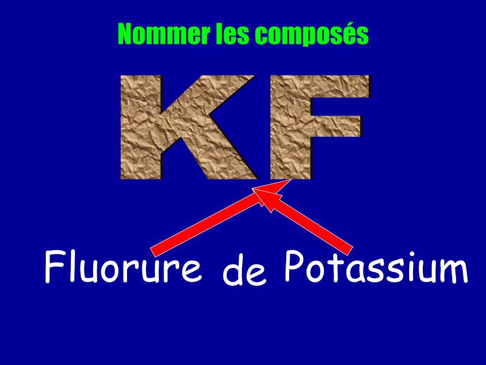 Nommer les composés KF Fluorure de Potassium