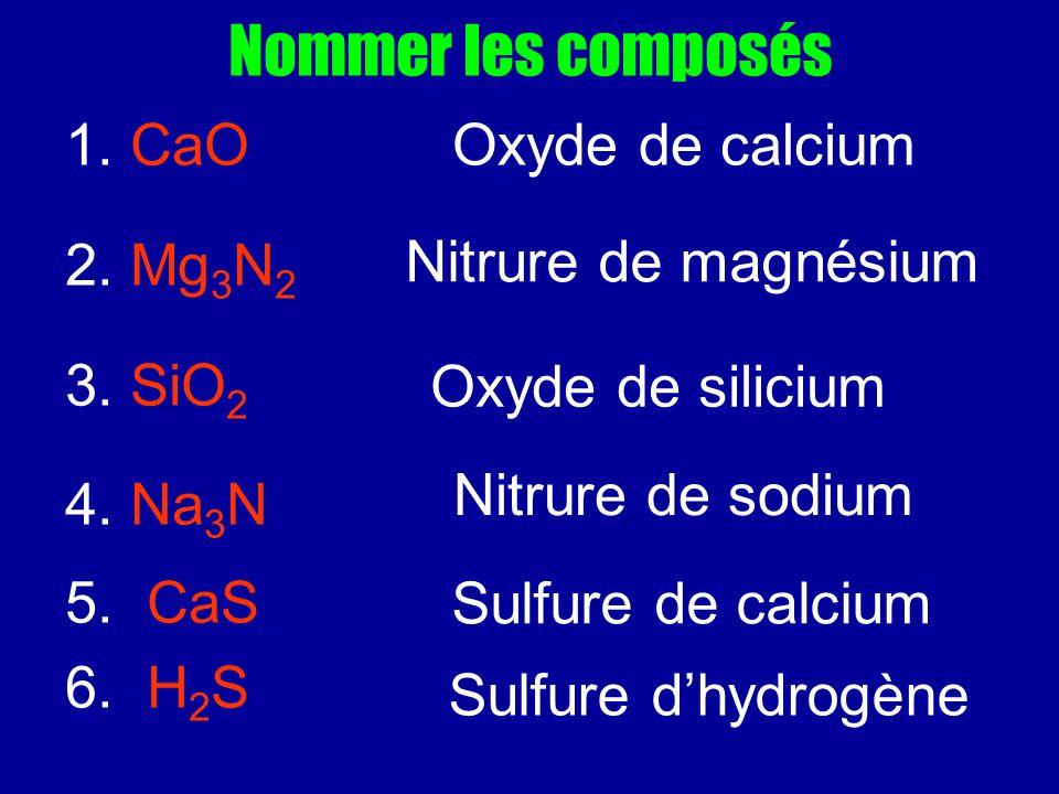 Nommer les composés 1. CaO Oxyde de calcium 2. Mg3N2 3. SiO2