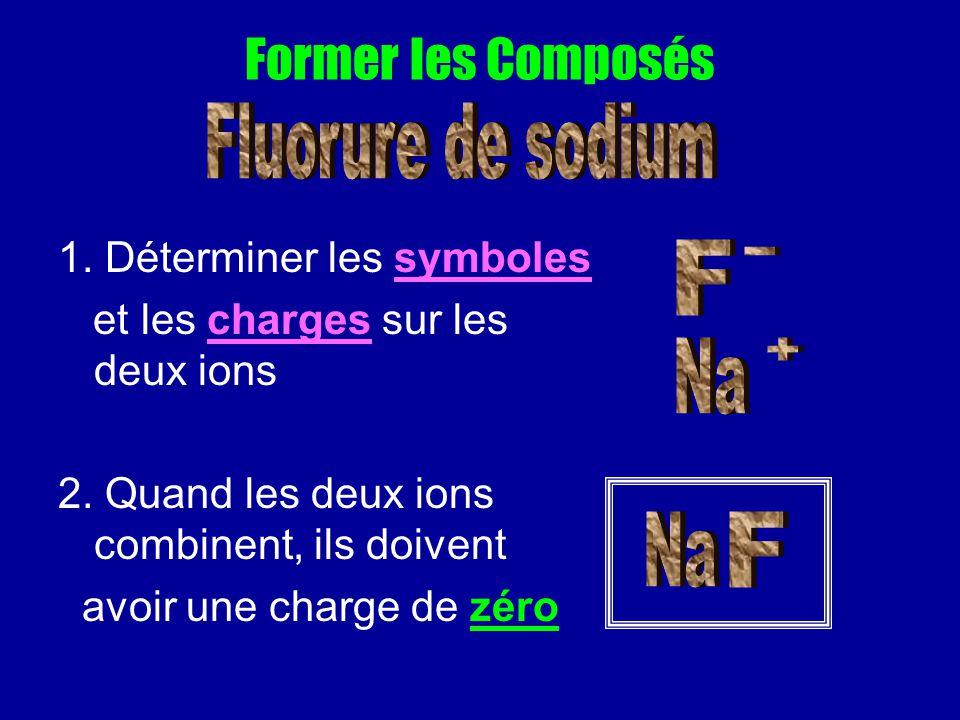 Former les Composés Fluorure de sodium F - Na + Na F
