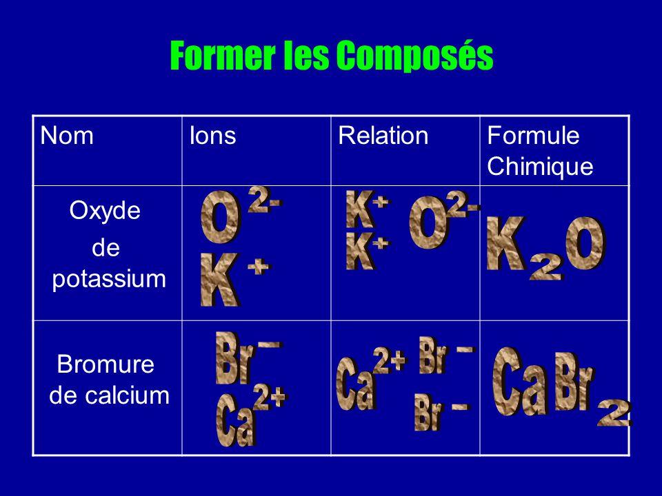 Former les Composés 2- O K 2- + O K O K + K 2 + Br Br - 2+ - Ca Br Ca