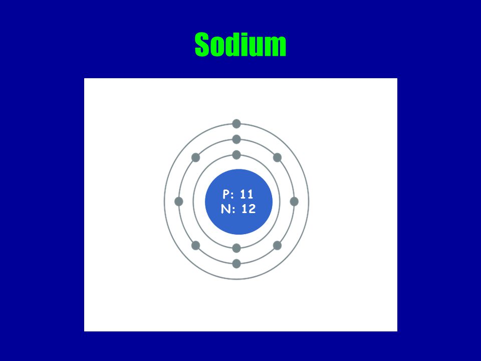 Sodium P: 11 N: 12