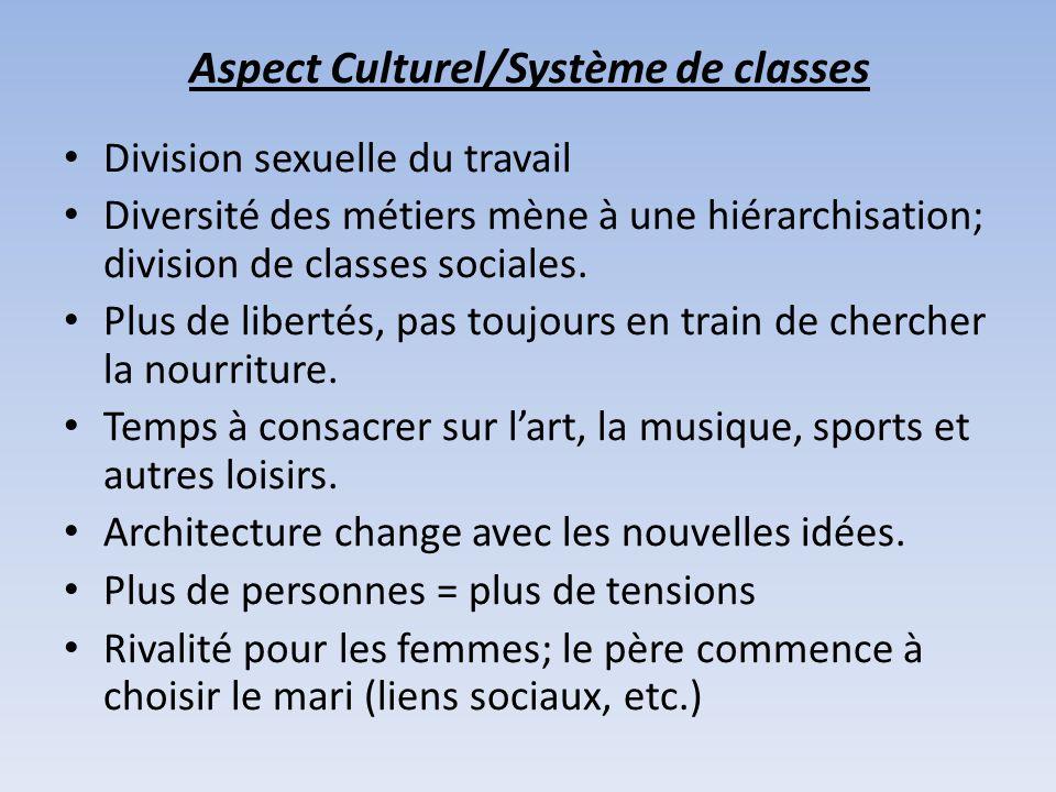 Aspect Culturel/Système de classes