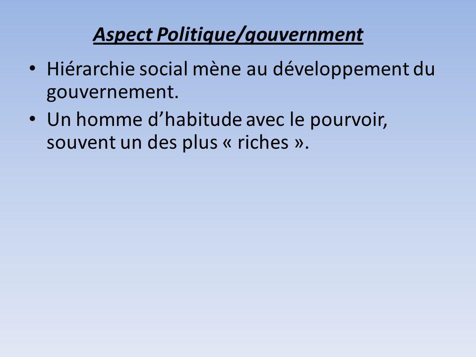 Aspect Politique/gouvernment