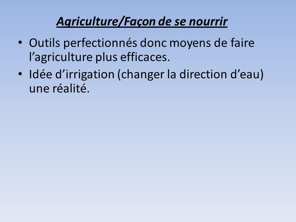 Agriculture/Façon de se nourrir