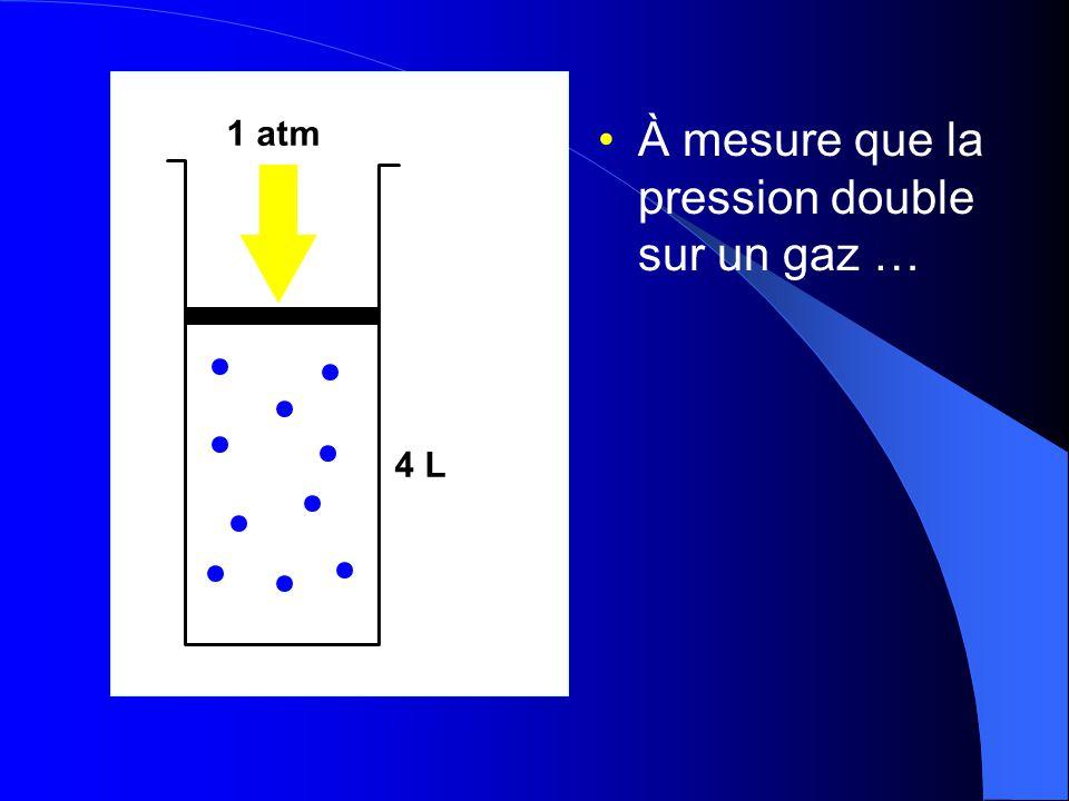 À mesure que la pression double sur un gaz …