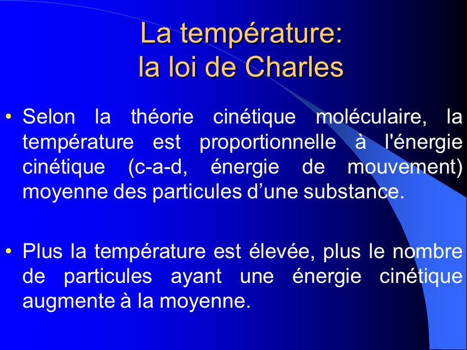 La température: la loi de Charles