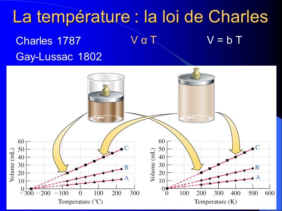 La température : la loi de Charles