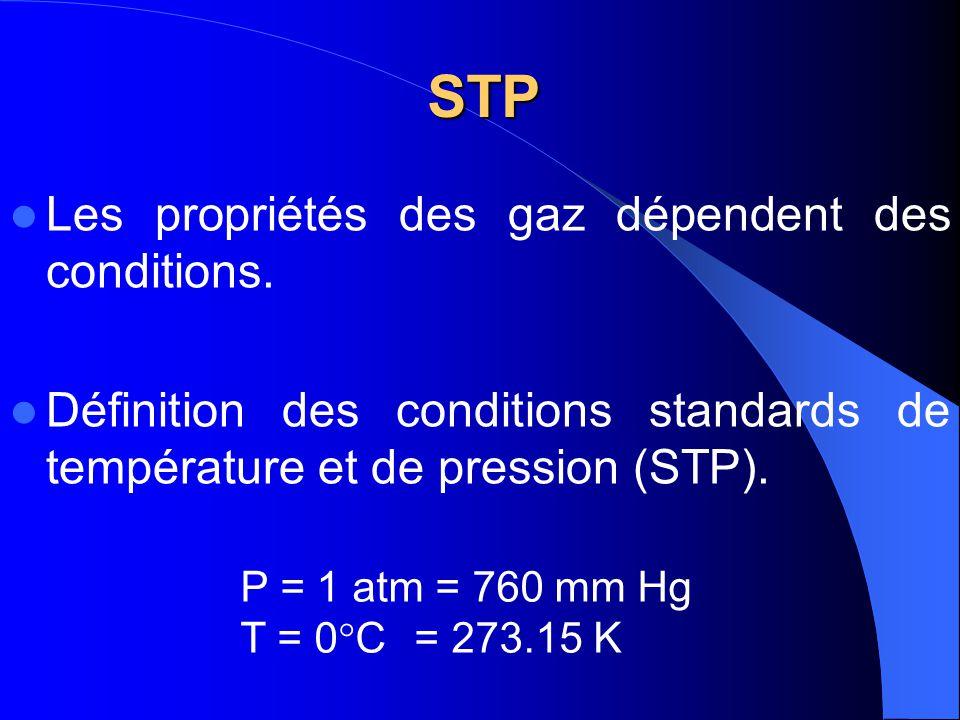 STP Les propriétés des gaz dépendent des conditions.