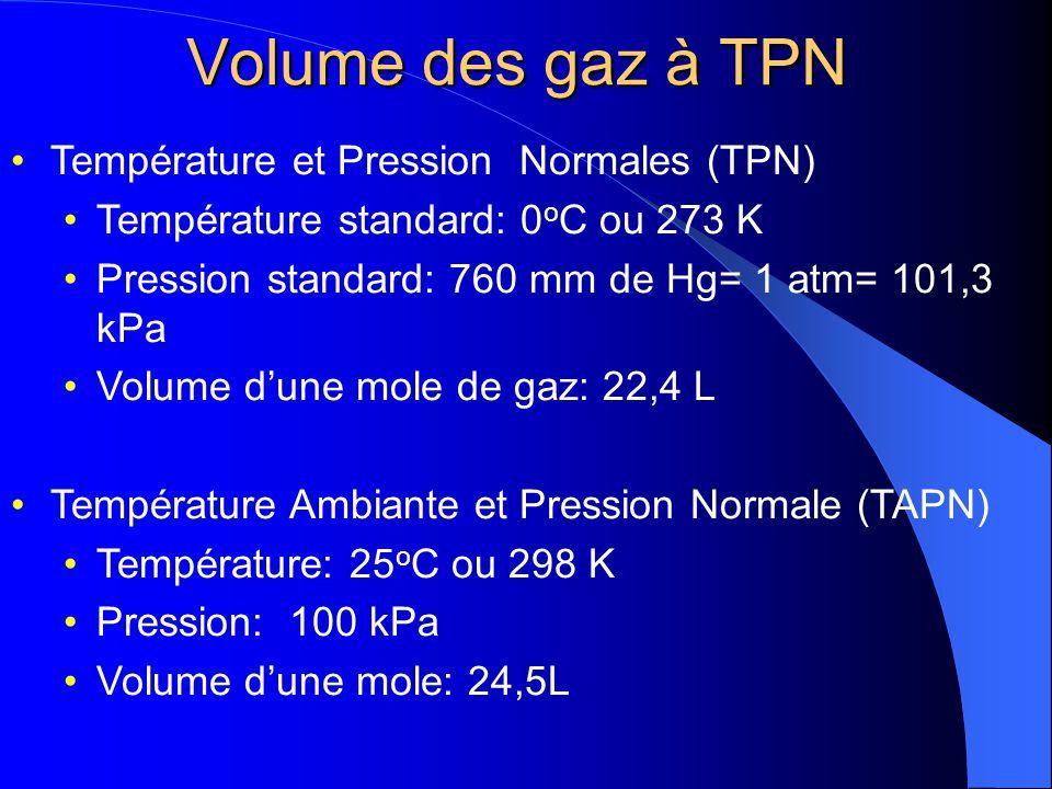 Volume des gaz à TPN Température et Pression Normales (TPN)