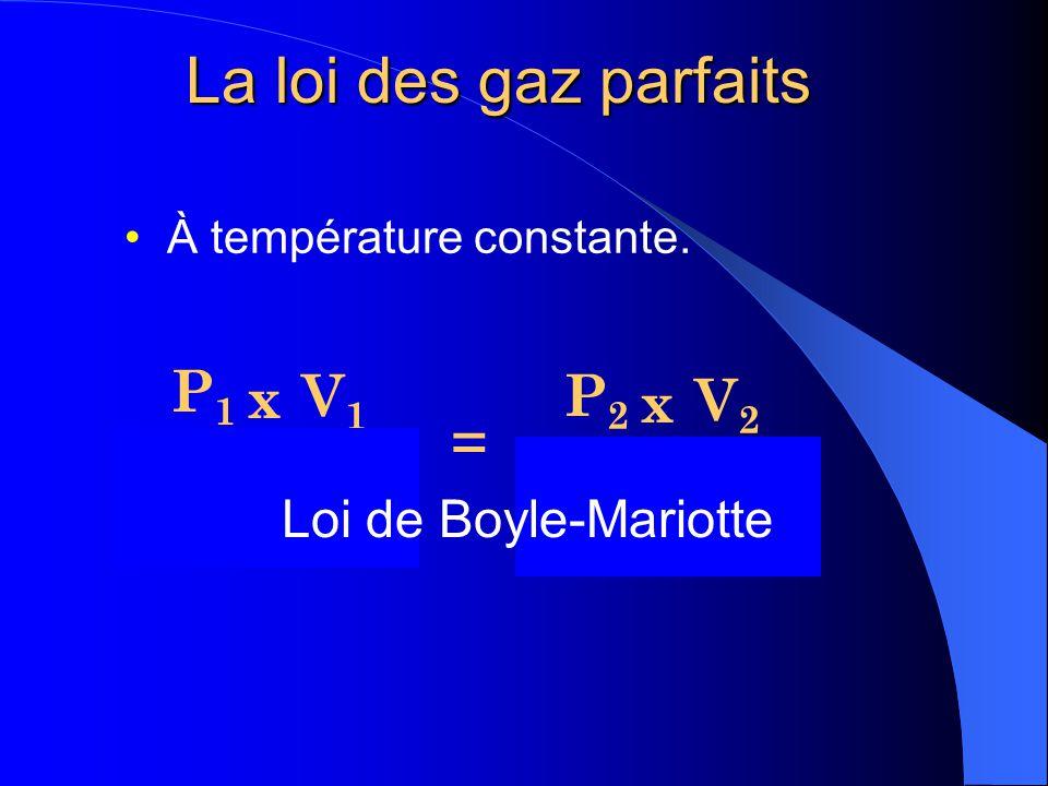 La loi des gaz parfaits P1 x V1 P2 x V2 = T1 T2 Loi de Boyle-Mariotte