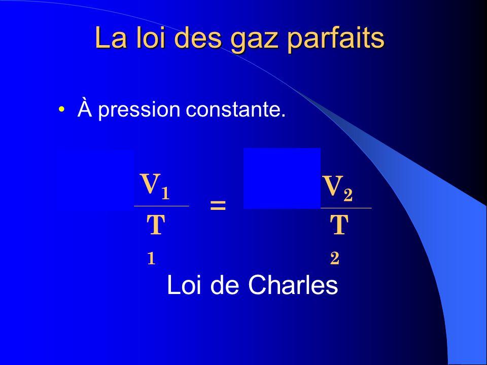 La loi des gaz parfaits x P1 V1 P2 x V2 = T1 T2 Loi de Charles