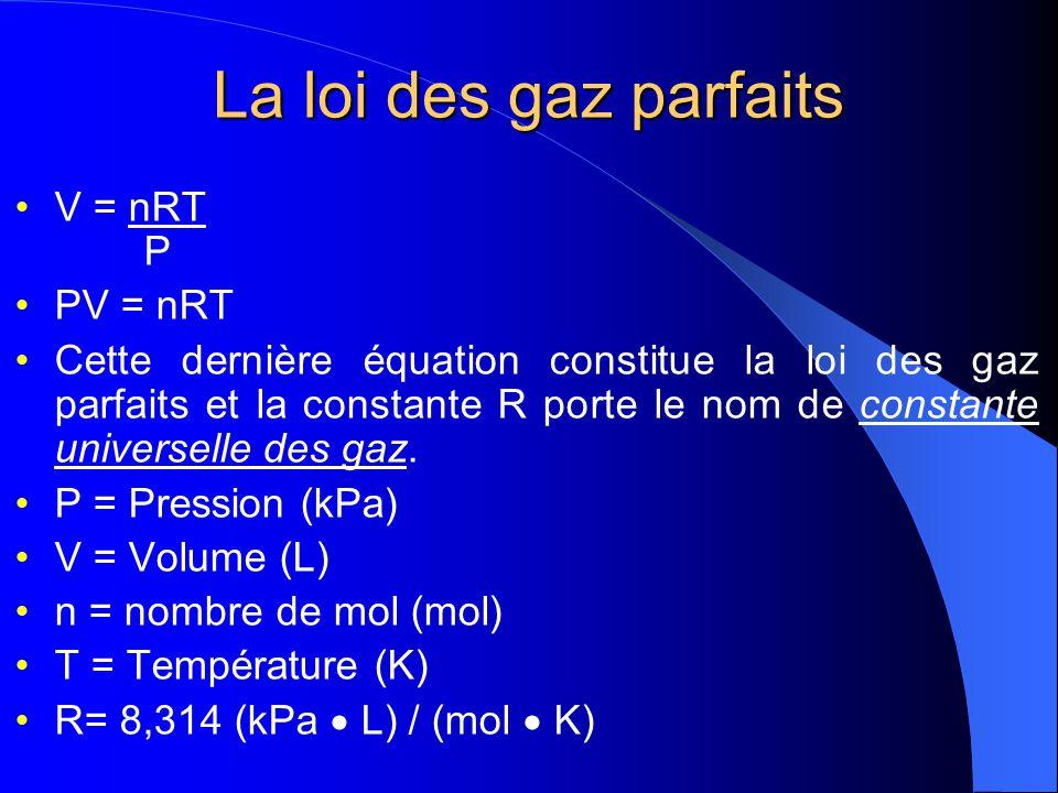 La loi des gaz parfaits V = nRT P PV = nRT
