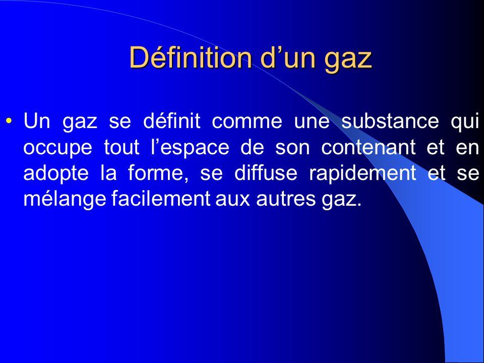 Définition d'un gaz