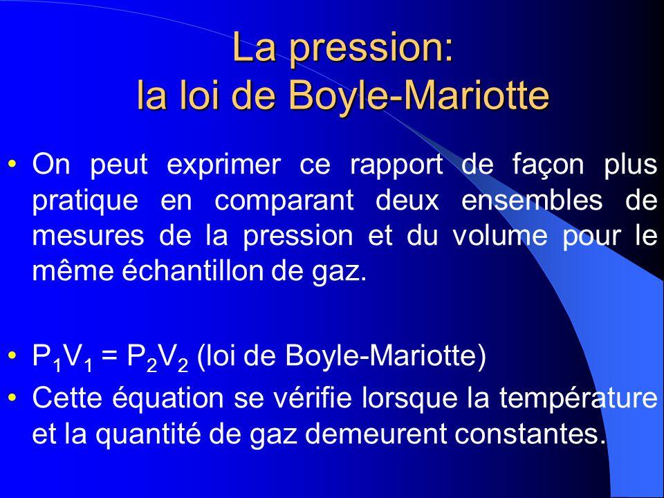 La pression: la loi de Boyle-Mariotte