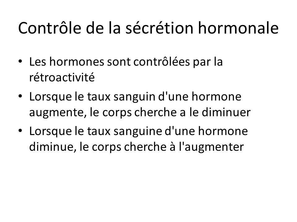 Contrôle de la sécrétion hormonale