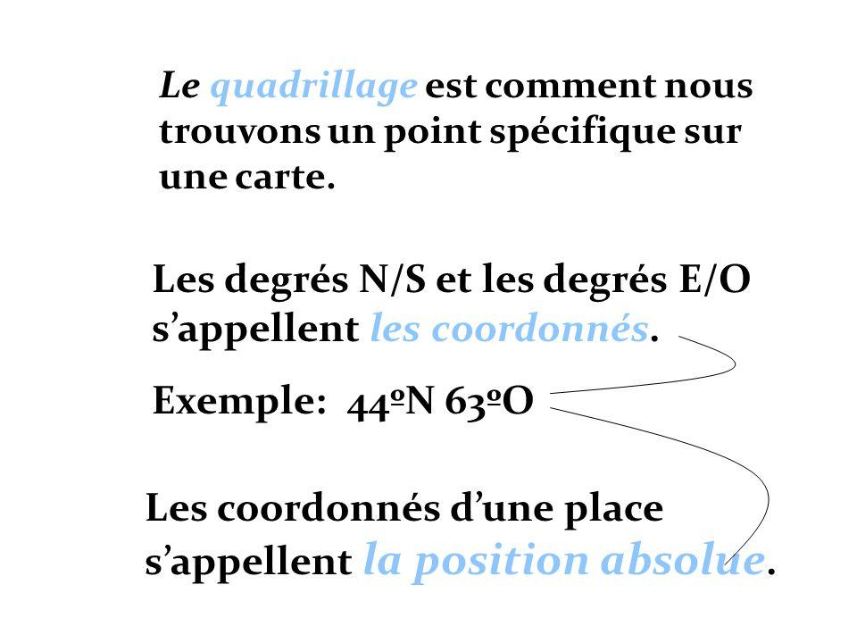 Les degrés N/S et les degrés E/O s'appellent les coordonnés.