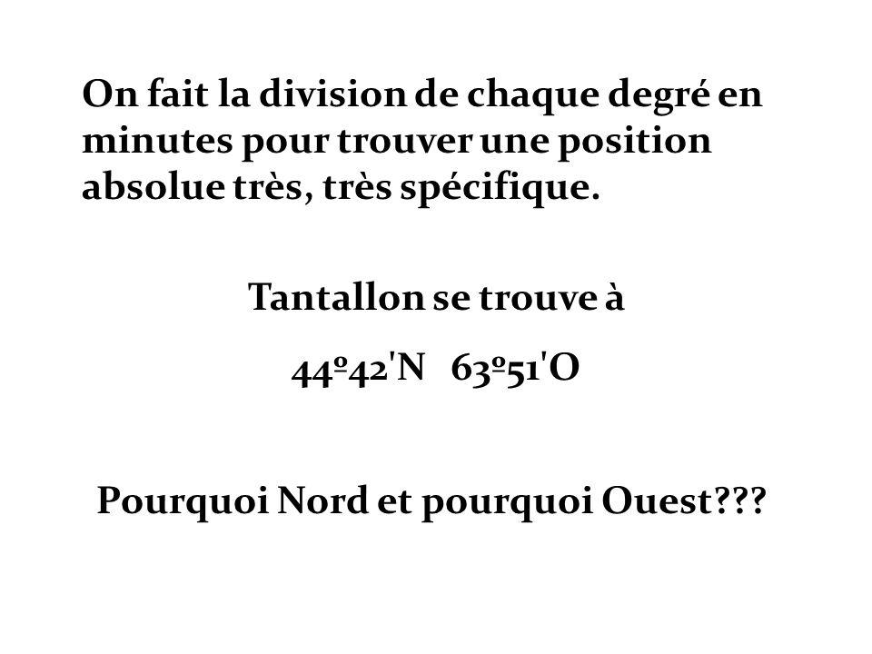 On fait la division de chaque degré en minutes pour trouver une position absolue très, très spécifique.