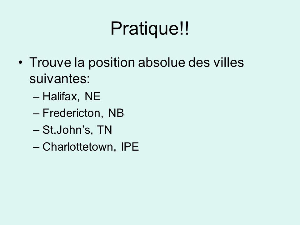 Pratique!! Trouve la position absolue des villes suivantes: