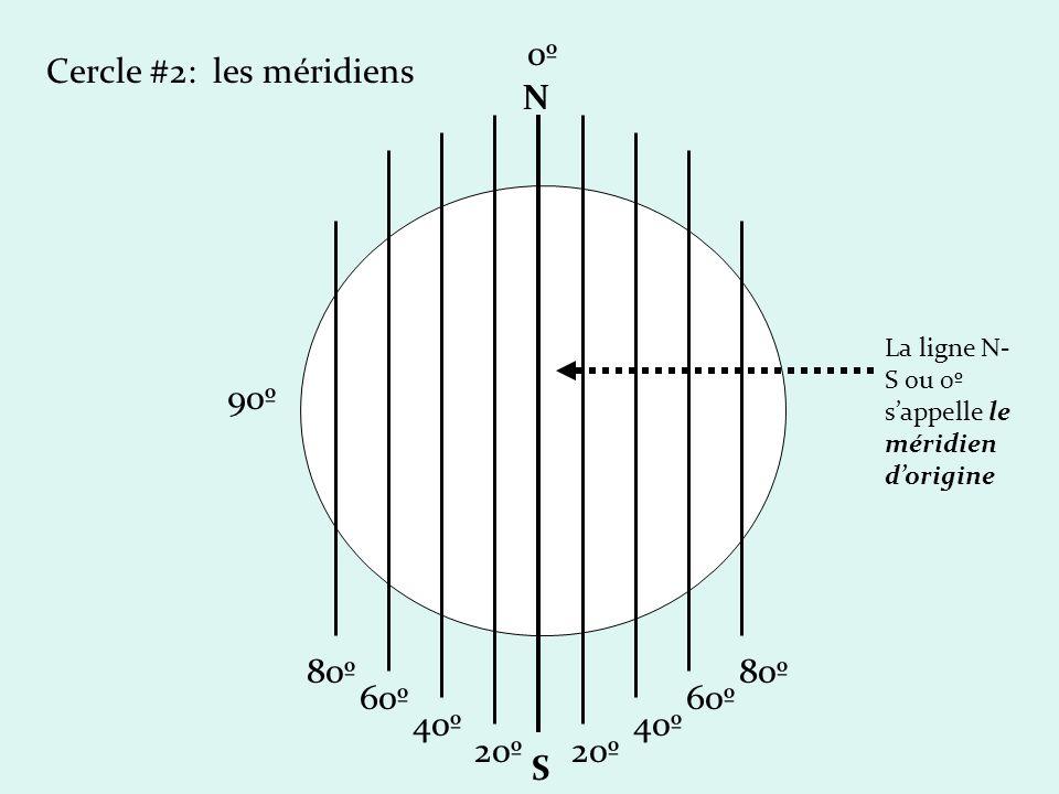 Cercle #2: les méridiens N