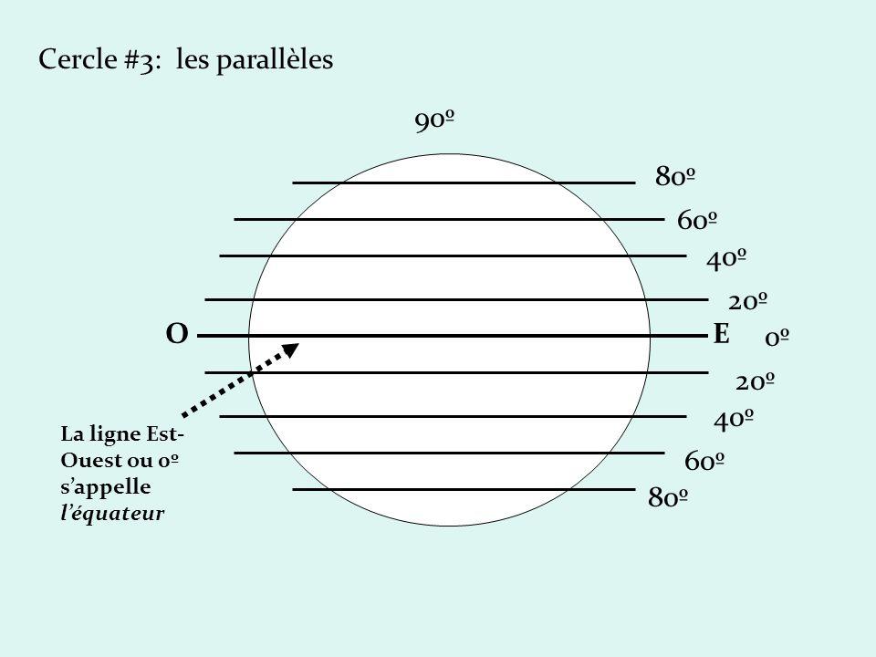 Cercle #3: les parallèles