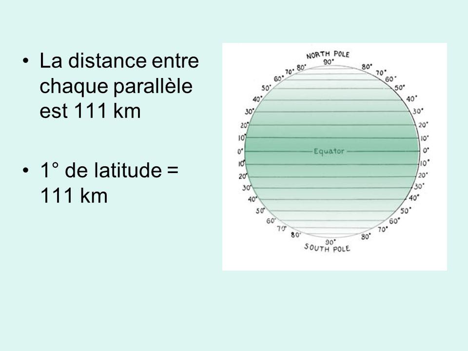 La distance entre chaque parallèle est 111 km