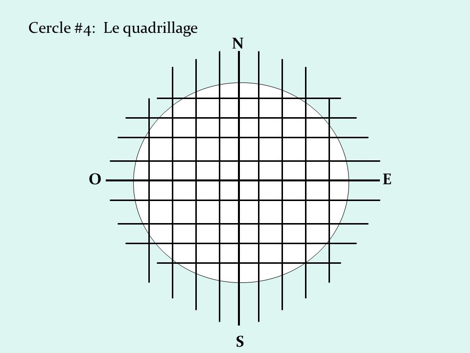 Cercle #4: Le quadrillage