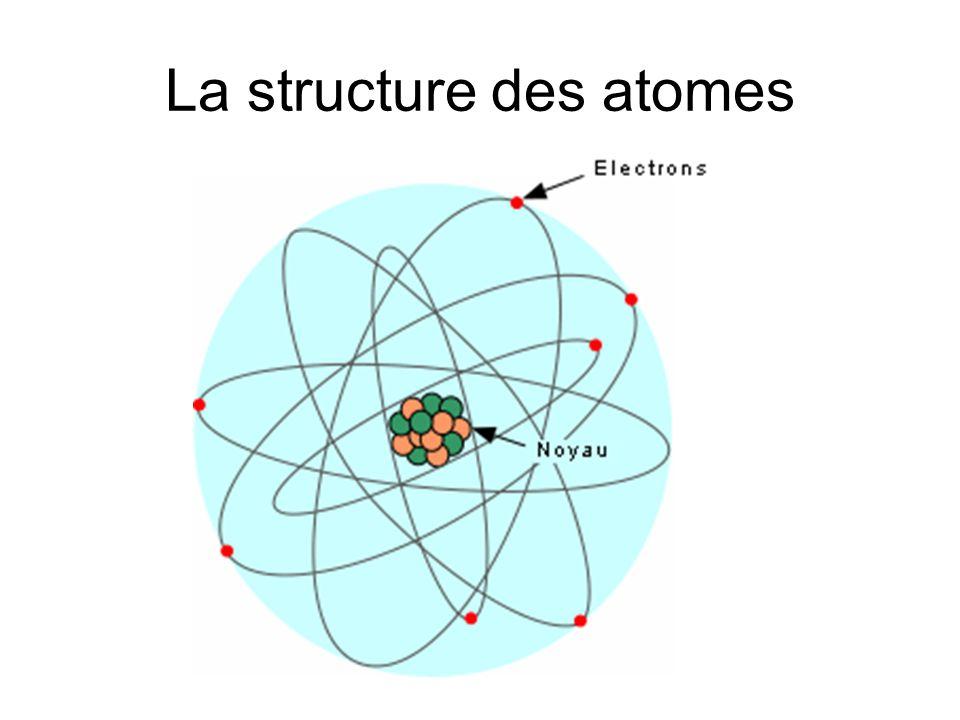 La structure des atomes