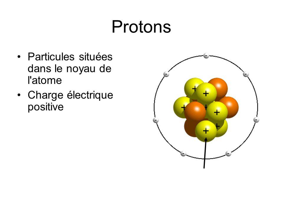 Protons Particules situées dans le noyau de l atome