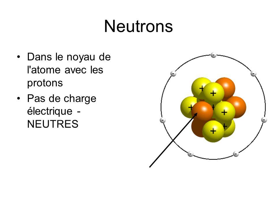 Neutrons Dans le noyau de l atome avec les protons