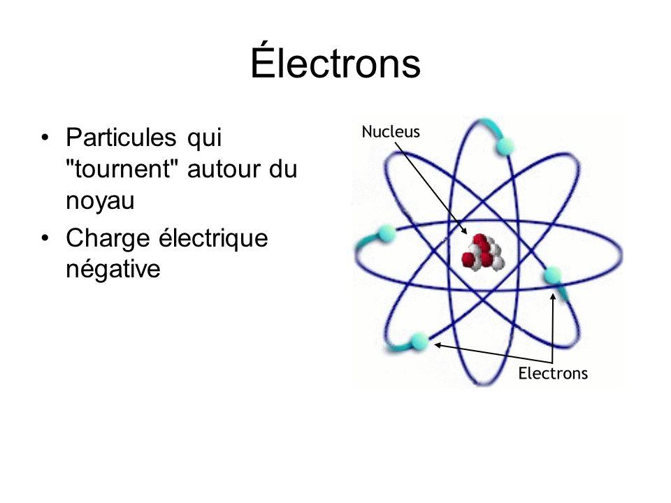 Électrons Particules qui tournent autour du noyau